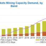 The Mining Market: More Data = More Players